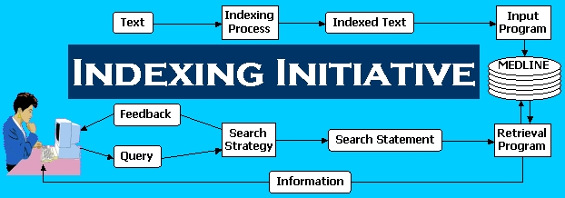 Indexing Initiative Logo